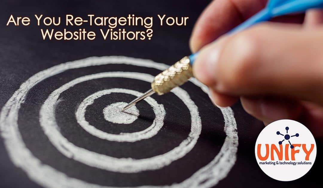 retarget website visitors